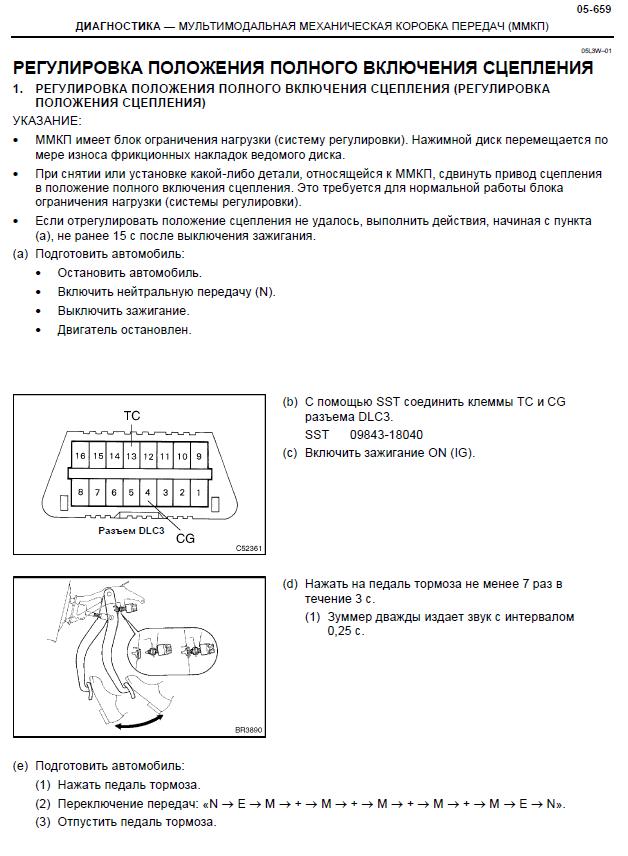 Ремонт ММТ Corolla Verso