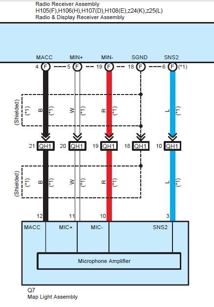 Схема подключения от Toyota Touch, Toyota Touch & Go и Toyota Touch & Go Plus